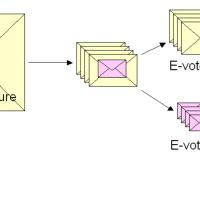 e-voting-graphics-1